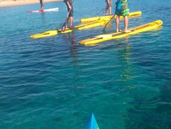 Saint cyprien  spot de stand up paddle en France